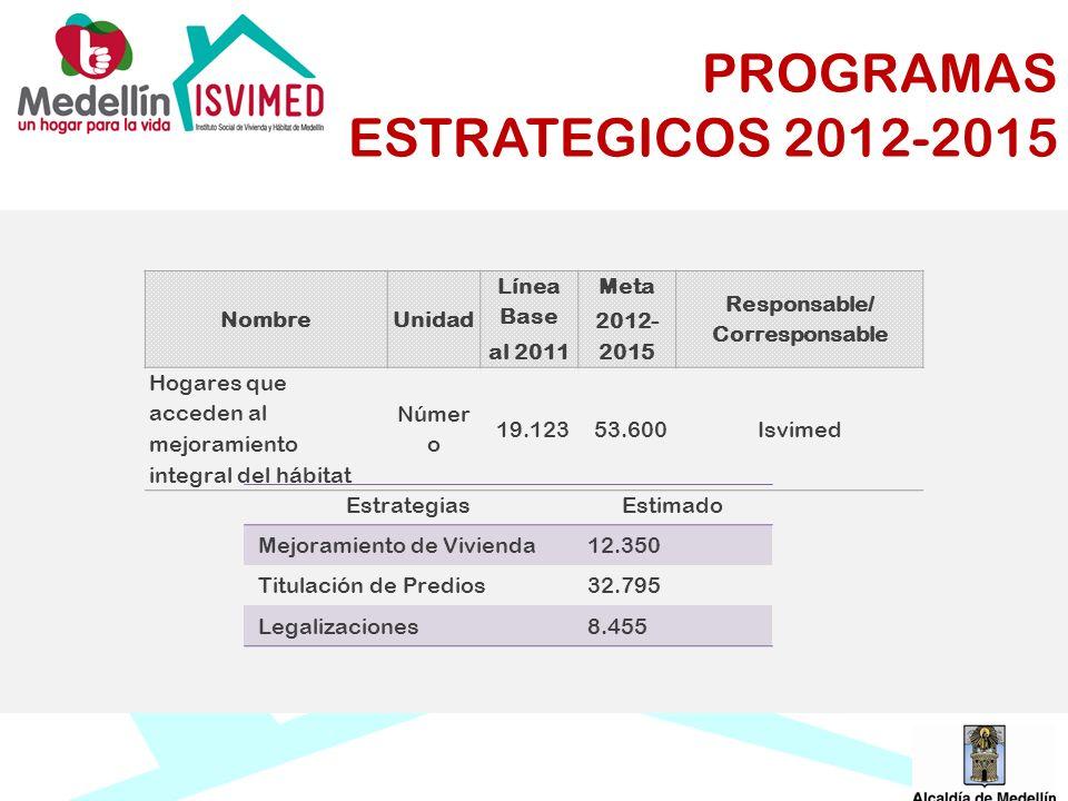 PROGRAMAS ESTRATEGICOS 2012-2015
