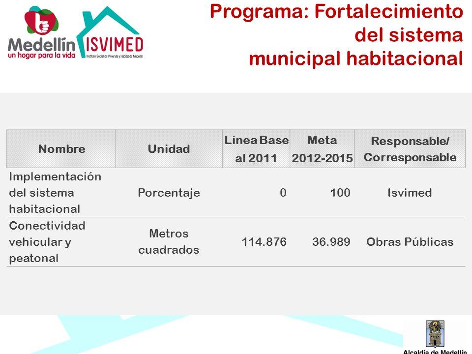 Programa: Fortalecimiento del sistema municipal habitacional
