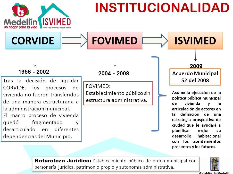 INSTITUCIONALIDAD CORVIDE FOVIMED ISVIMED 2009 1956 - 2002 2004 - 2008