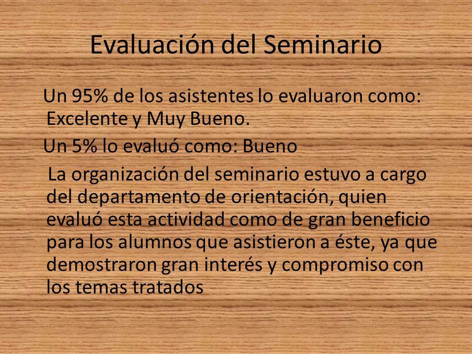 Evaluación del Seminario