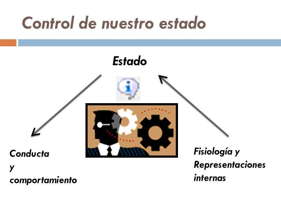 Control de nuestro estado