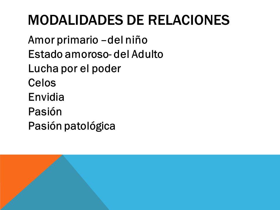 Modalidades de relaciones