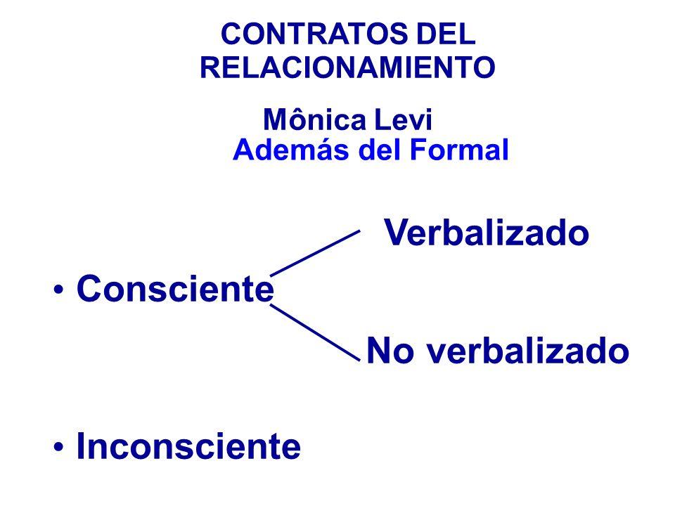 CONTRATOS DEL RELACIONAMIENTO