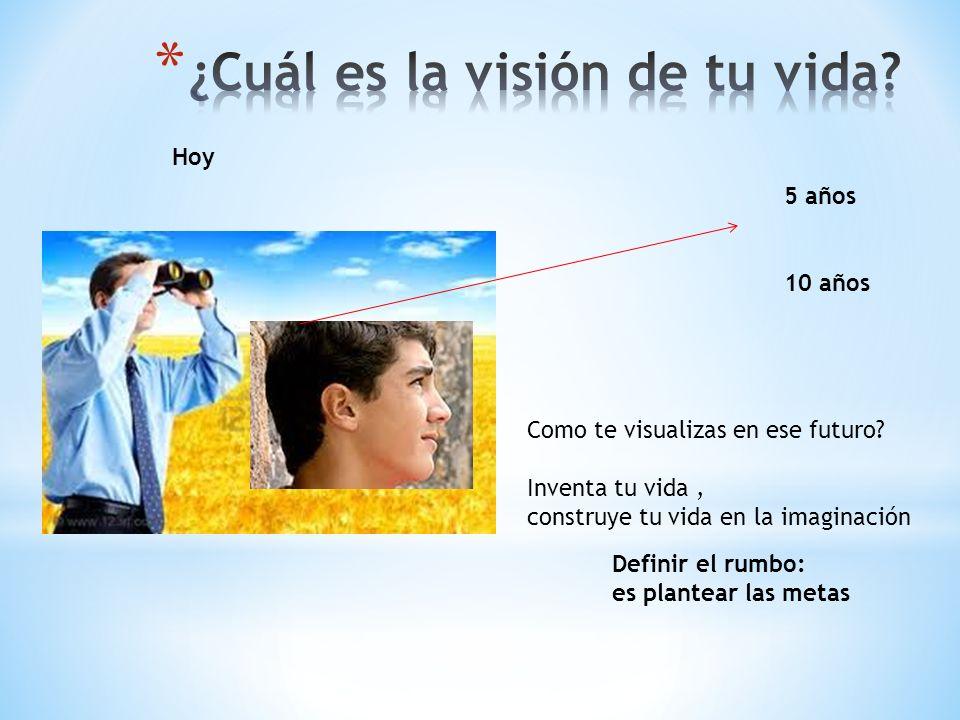 ¿Cuál es la visión de tu vida