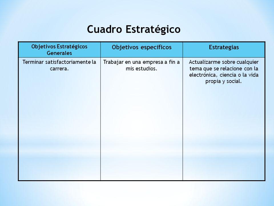 Objetivos Estratégicos Generales Objetivos específicos