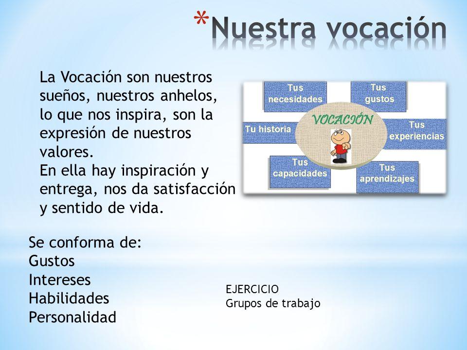 Nuestra vocación La Vocación son nuestros sueños, nuestros anhelos, lo que nos inspira, son la expresión de nuestros valores.