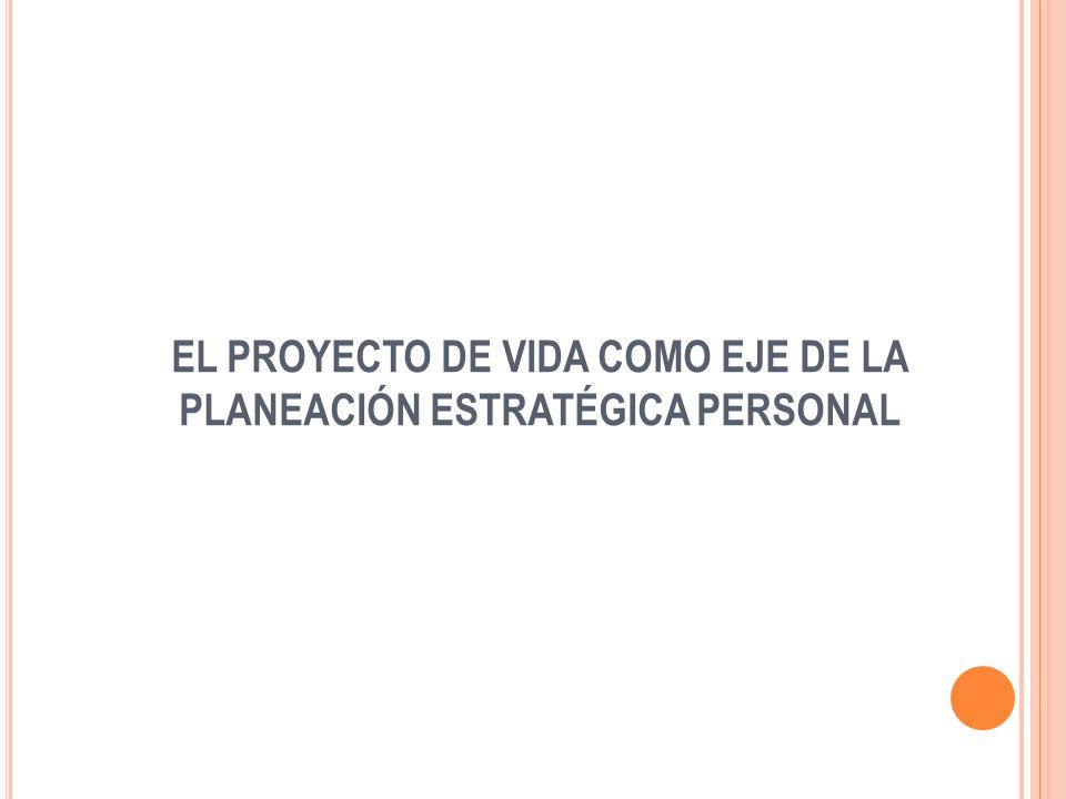 EL PROYECTO DE VIDA COMO EJE DE LA PLANEACIÓN ESTRATÉGICA PERSONAL