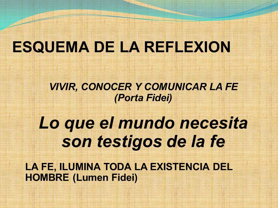 ESQUEMA DE LA REFLEXION