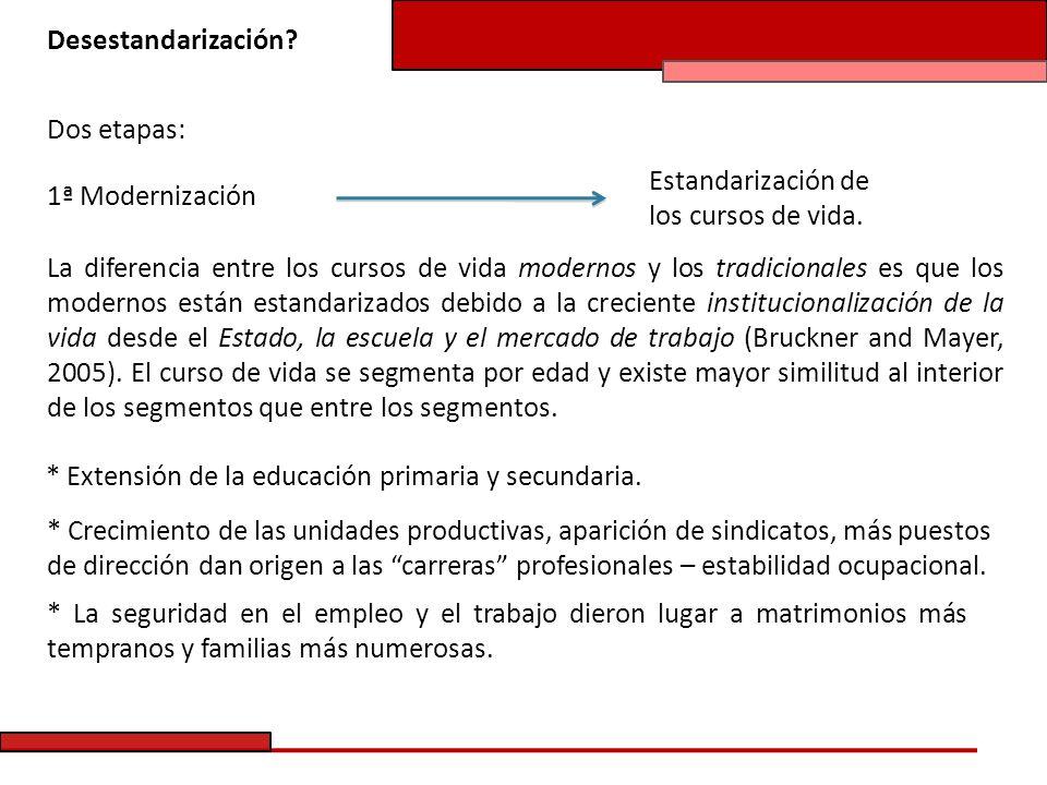 Desestandarización Dos etapas: Estandarización de los cursos de vida. 1ª Modernización.