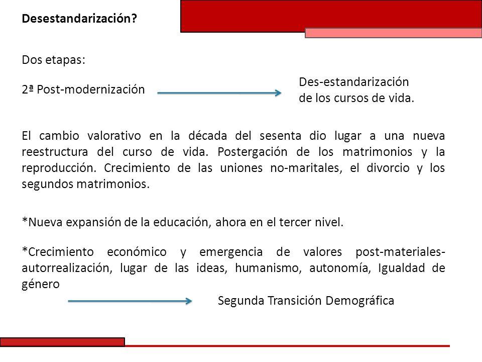 Desestandarización Dos etapas: Des-estandarización de los cursos de vida. 2ª Post-modernización.