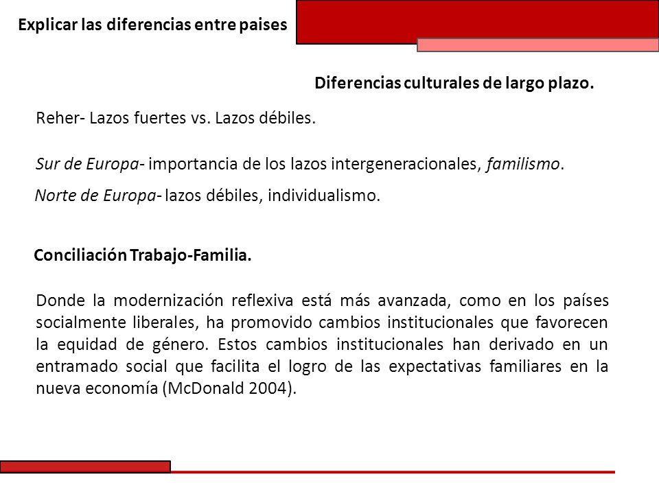 Explicar las diferencias entre paises