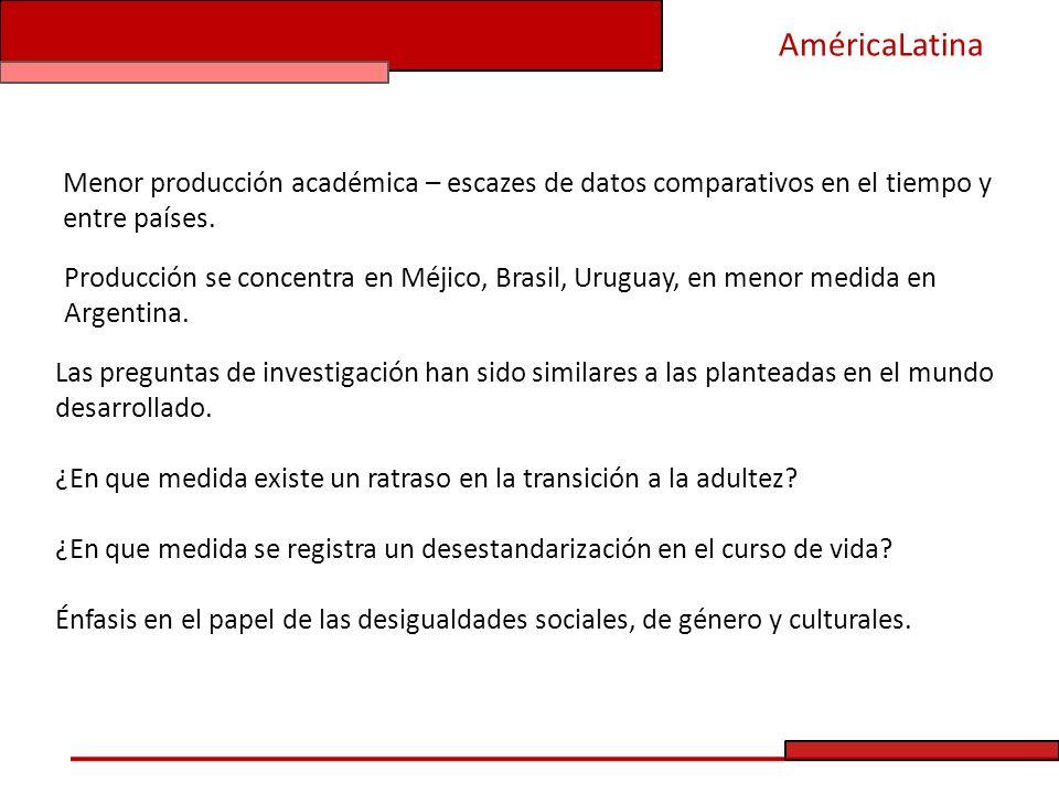 AméricaLatina Menor producción académica – escazes de datos comparativos en el tiempo y entre países.
