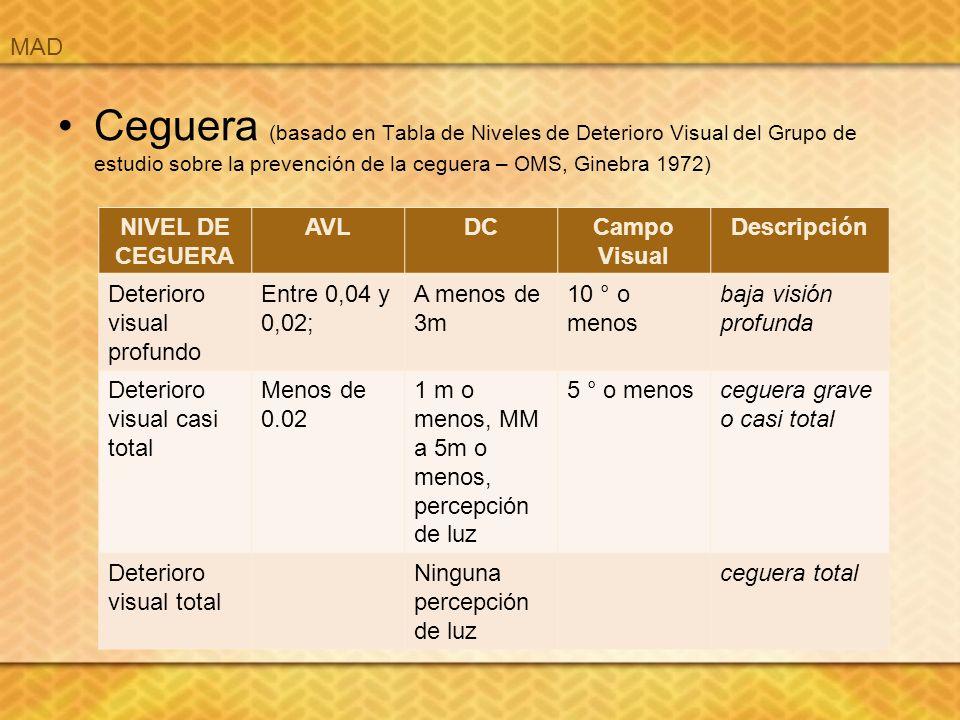MAD Ceguera (basado en Tabla de Niveles de Deterioro Visual del Grupo de estudio sobre la prevención de la ceguera – OMS, Ginebra 1972)