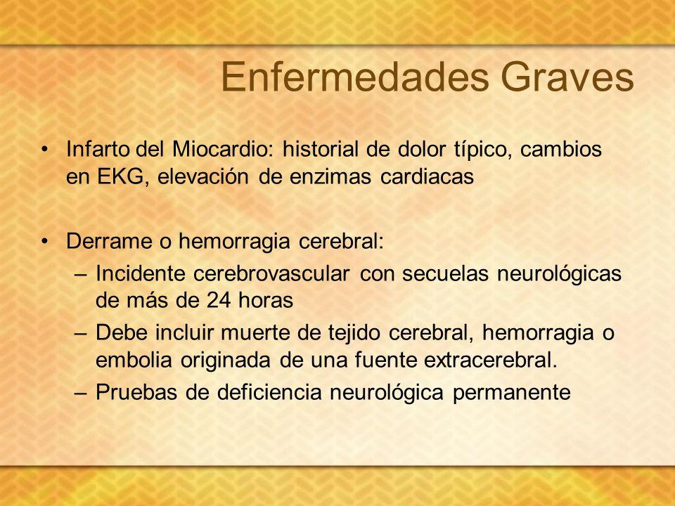 Enfermedades Graves Infarto del Miocardio: historial de dolor típico, cambios en EKG, elevación de enzimas cardiacas.