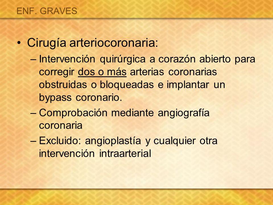 Cirugía arteriocoronaria: