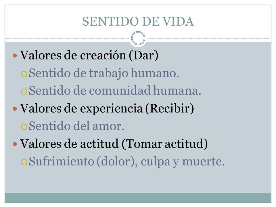 SENTIDO DE VIDA Valores de creación (Dar) Sentido de trabajo humano.