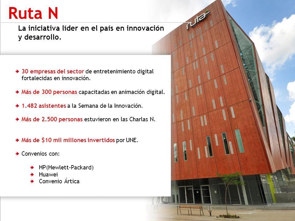 Ruta N:Ruta N. La iniciativa líder en el país en innovación y desarrollo.
