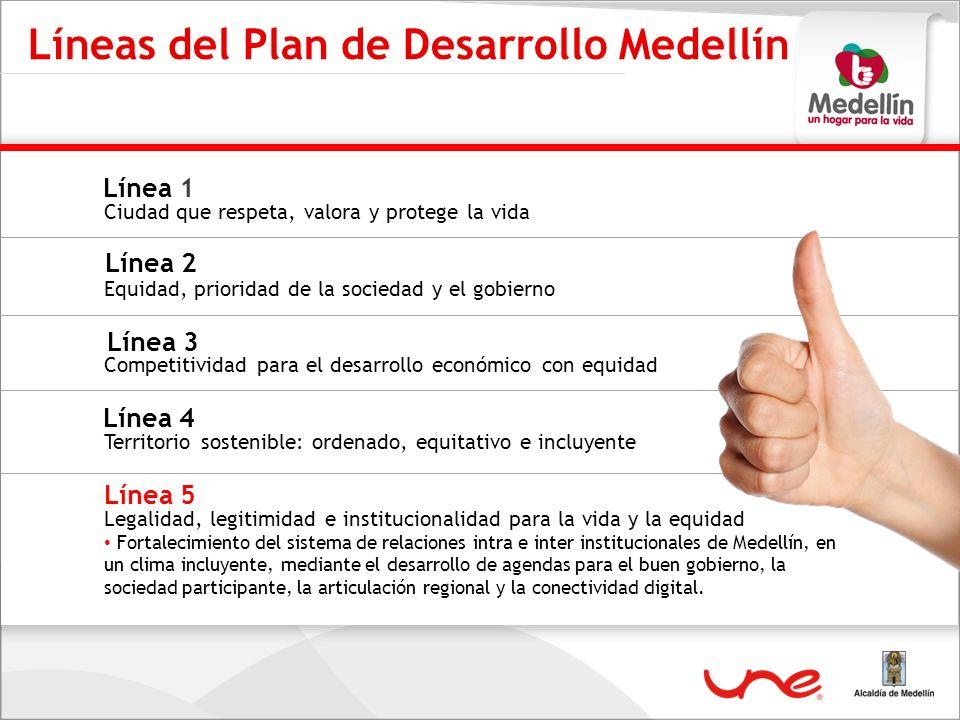 Líneas del Plan de Desarrollo Medellín