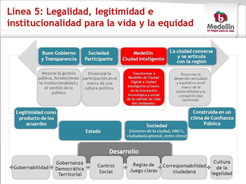Línea 5: Legalidad, legitimidad e institucionalidad para la vida y la equidad