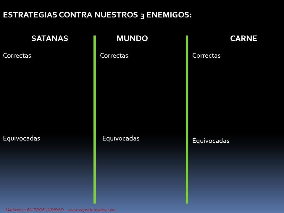 ESTRATEGIAS CONTRA NUESTROS 3 ENEMIGOS: