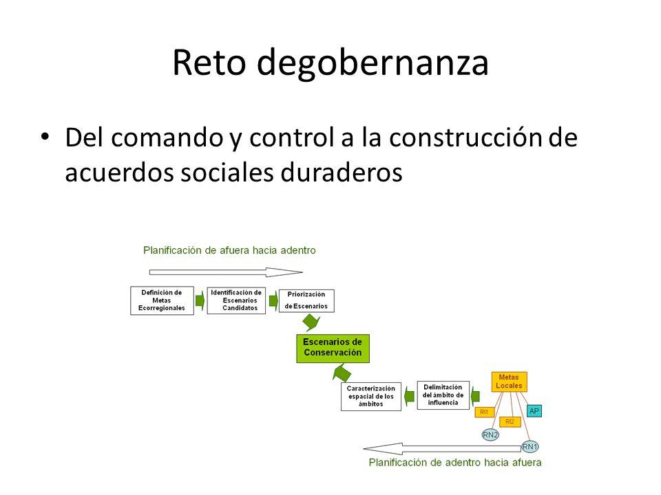 Reto degobernanza Del comando y control a la construcción de acuerdos sociales duraderos