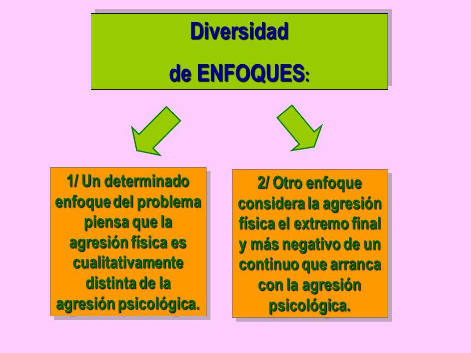 Diversidad de ENFOQUES: