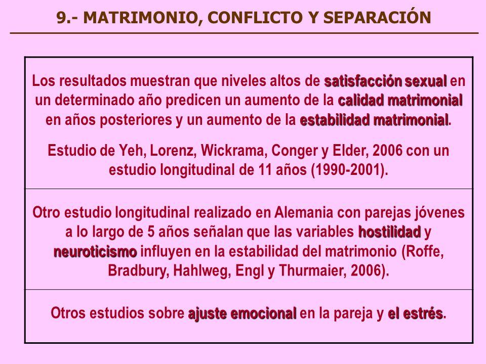 9.- MATRIMONIO, CONFLICTO Y SEPARACIÓN