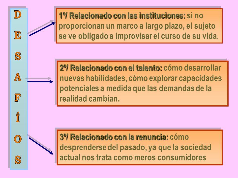 1º/ Relacionado con las instituciones: si no proporcionan un marco a largo plazo, el sujeto se ve obligado a improvisar el curso de su vida.