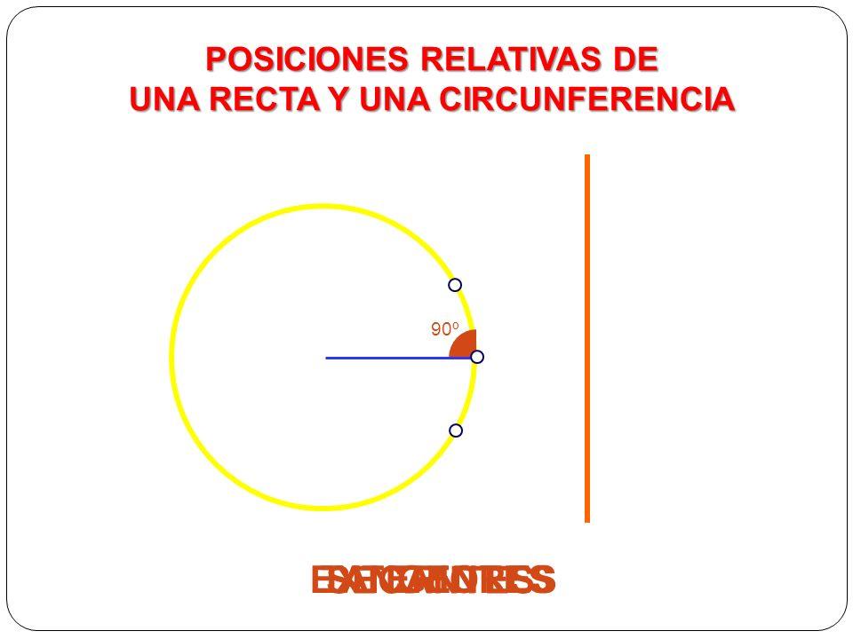 POSICIONES RELATIVAS DE CIRCUNFERENCIA Y RECTA