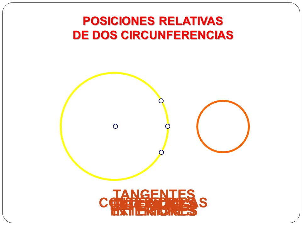 POSICIONES RELATIVAS DE DOS CIRCUNFERENCIAS