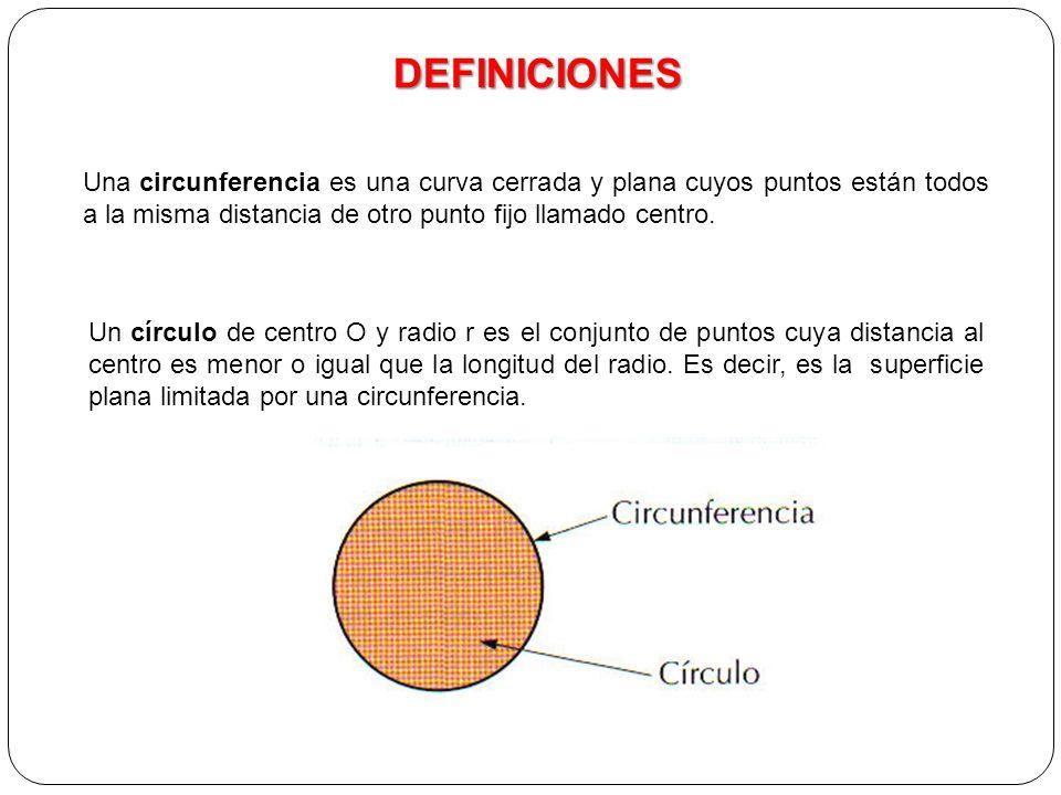 DEFINICIONES Una circunferencia es una curva cerrada y plana cuyos puntos están todos a la misma distancia de otro punto fijo llamado centro.