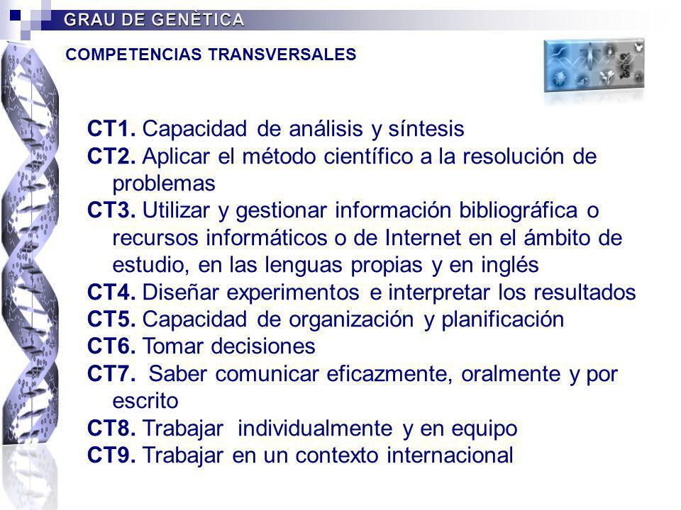 CT1. Capacidad de análisis y síntesis