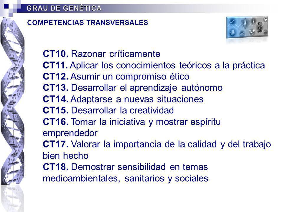 CT10. Razonar críticamente