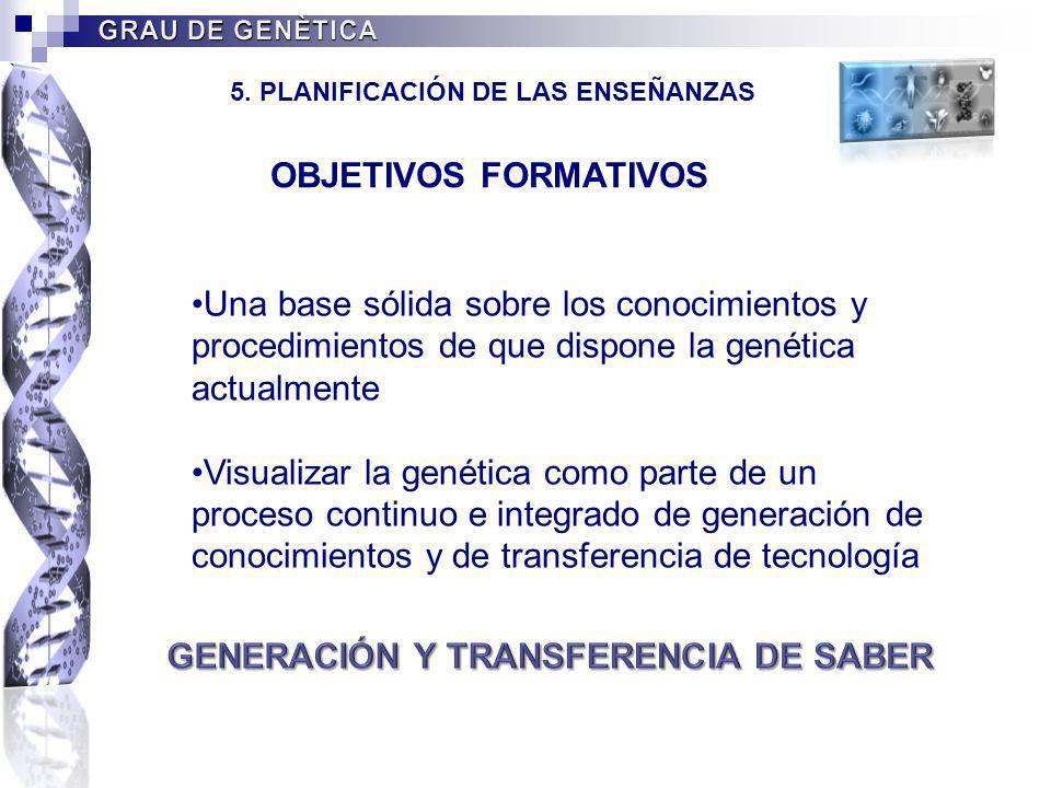 GENERACIÓN Y TRANSFERENCIA DE SABER