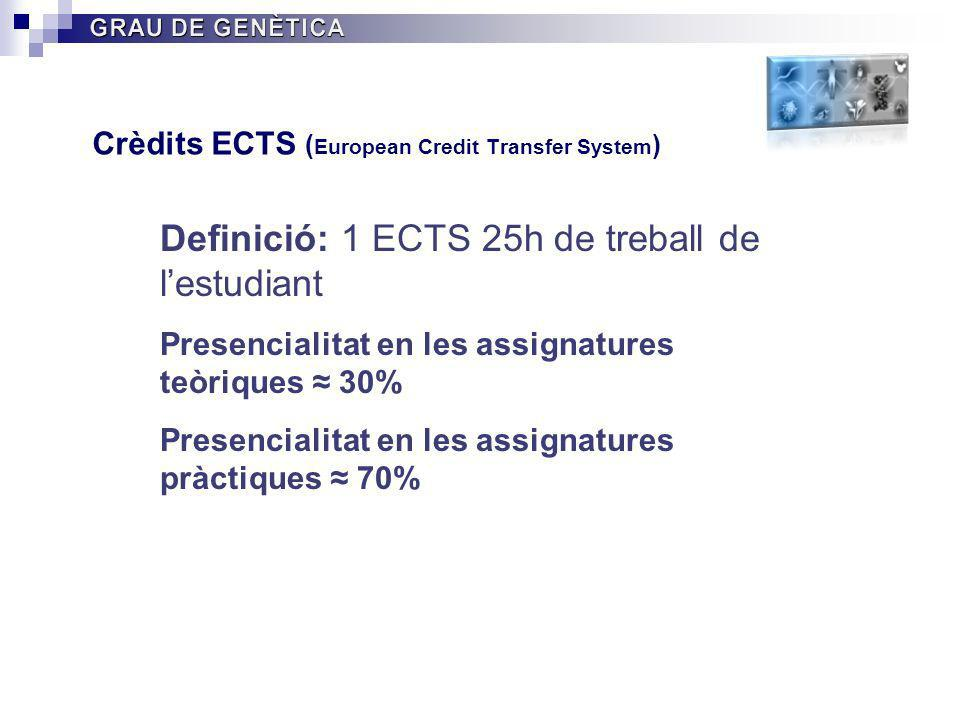Crèdits ECTS (European Credit Transfer System)