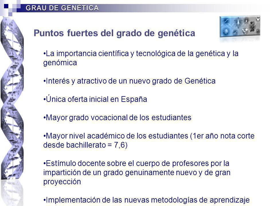 Puntos fuertes del grado de genética