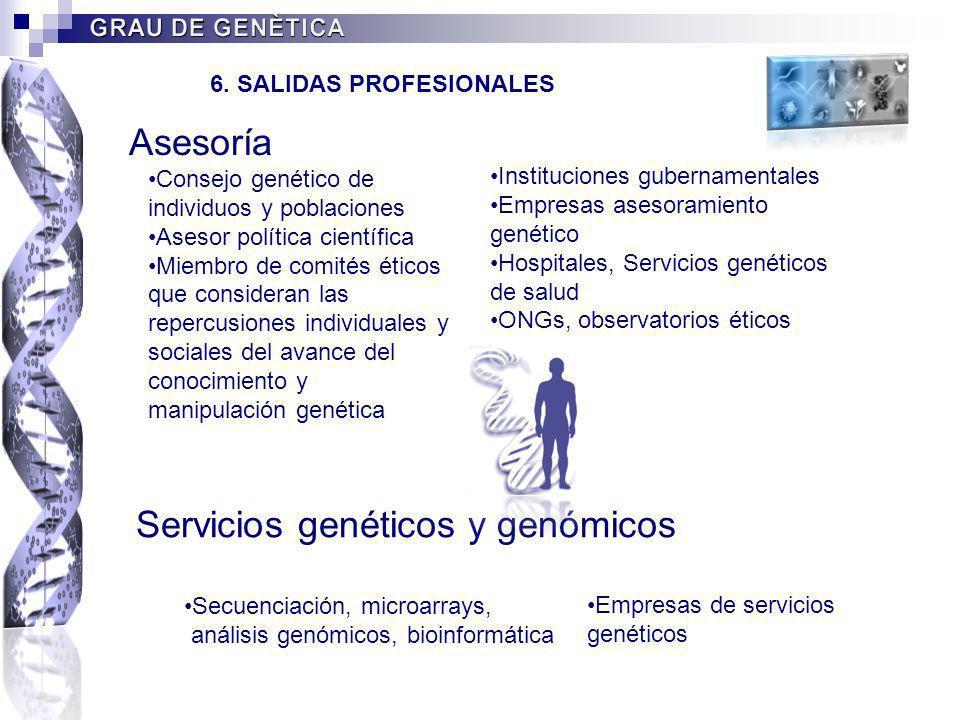 Servicios genéticos y genómicos