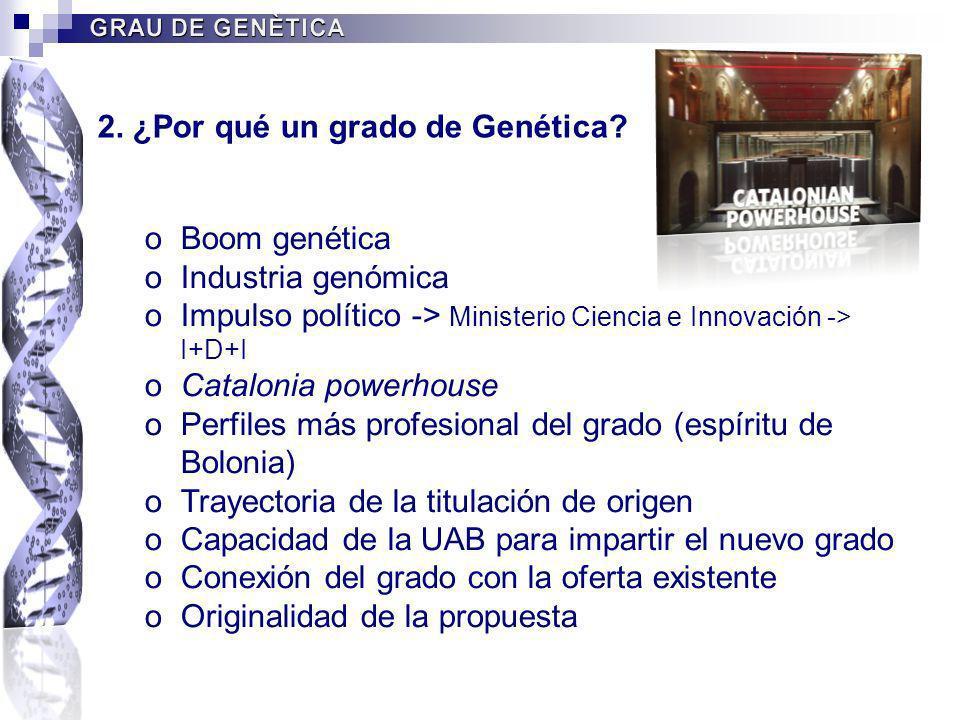 2. ¿Por qué un grado de Genética