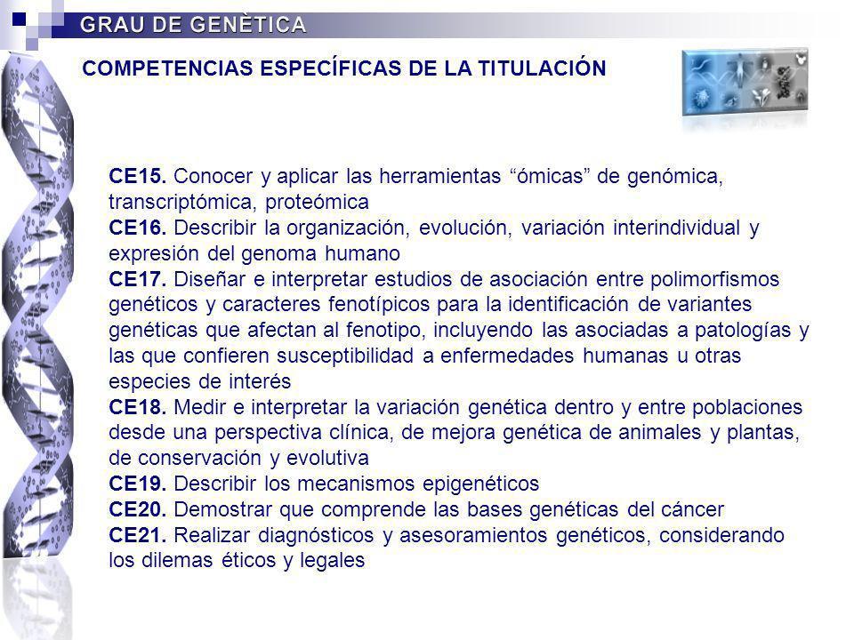 COMPETENCIAS ESPECÍFICAS DE LA TITULACIÓN