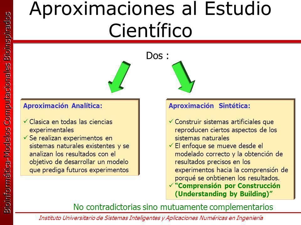 Aproximaciones al Estudio Científico