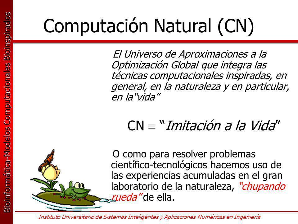 Computación Natural (CN)