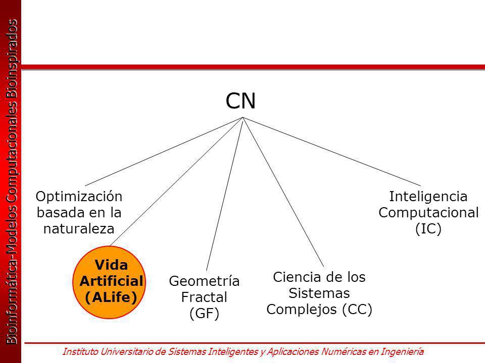 CN Optimización basada en la naturaleza Inteligencia Computacional
