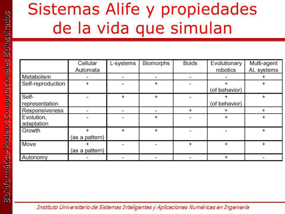 Sistemas Alife y propiedades de la vida que simulan