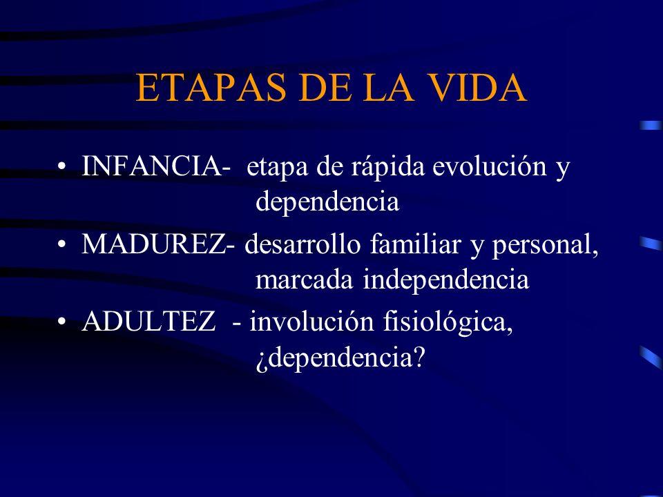 ETAPAS DE LA VIDA INFANCIA- etapa de rápida evolución y dependencia