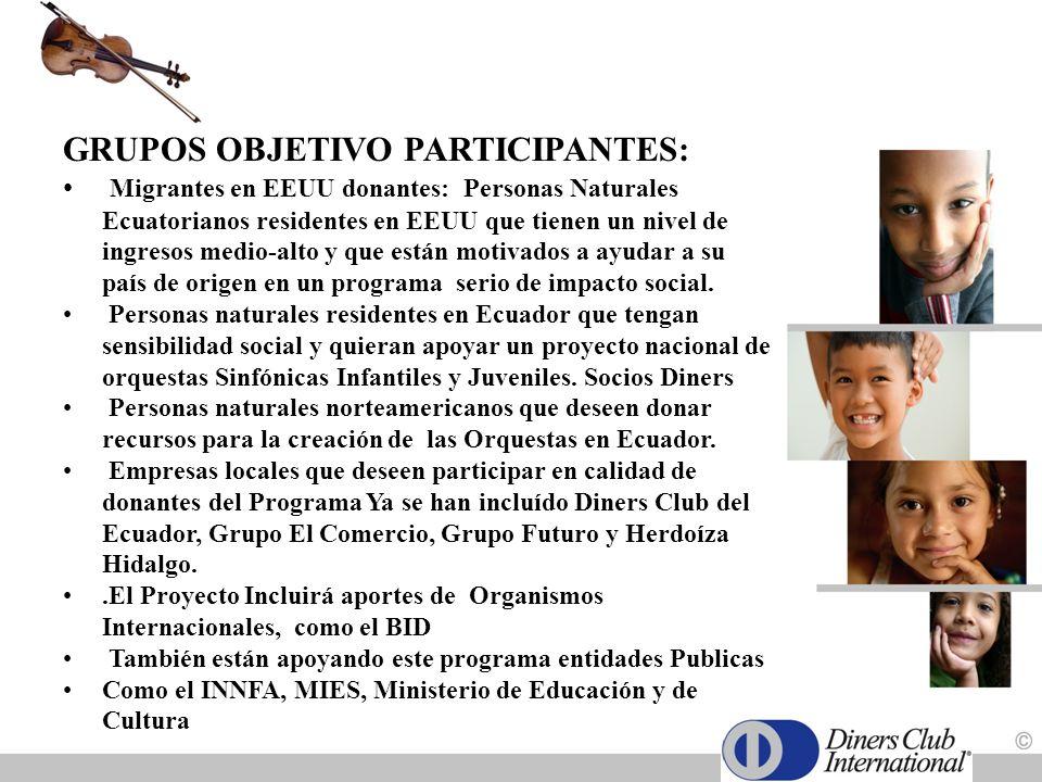 GRUPOS OBJETIVO PARTICIPANTES: