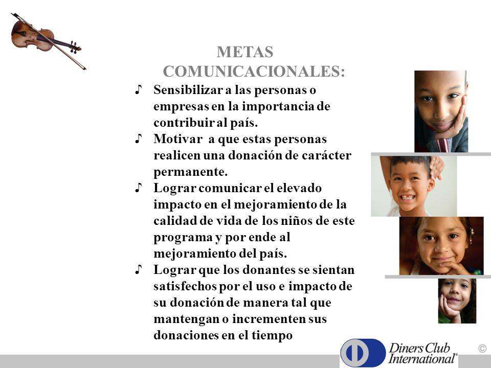 METAS COMUNICACIONALES: