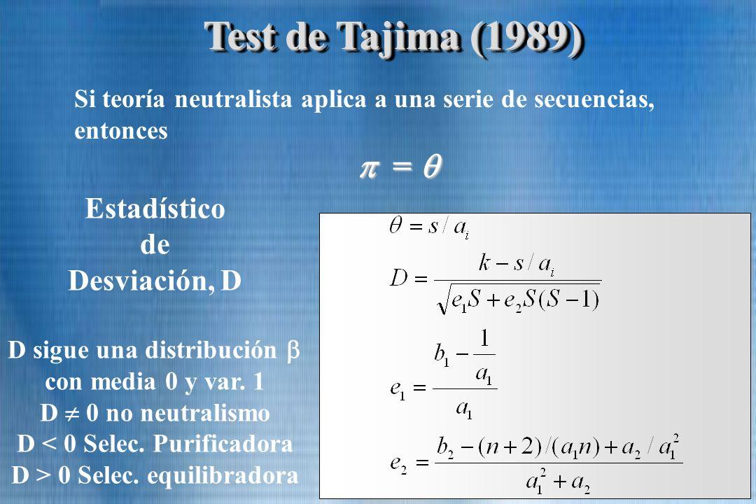 Test de Tajima (1989)  =  Estadístico de Desviación, D