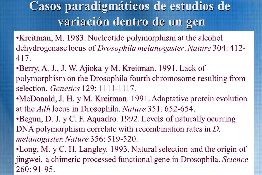 Casos paradigmáticos de estudios de variación dentro de un gen