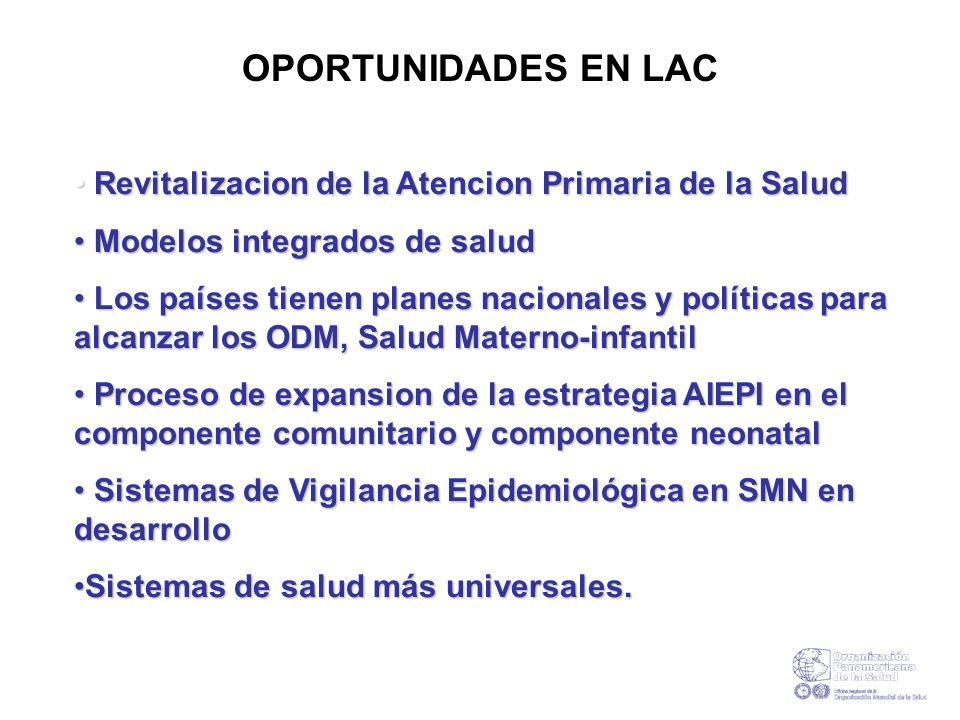 OPORTUNIDADES EN LAC Revitalizacion de la Atencion Primaria de la Salud. Modelos integrados de salud.