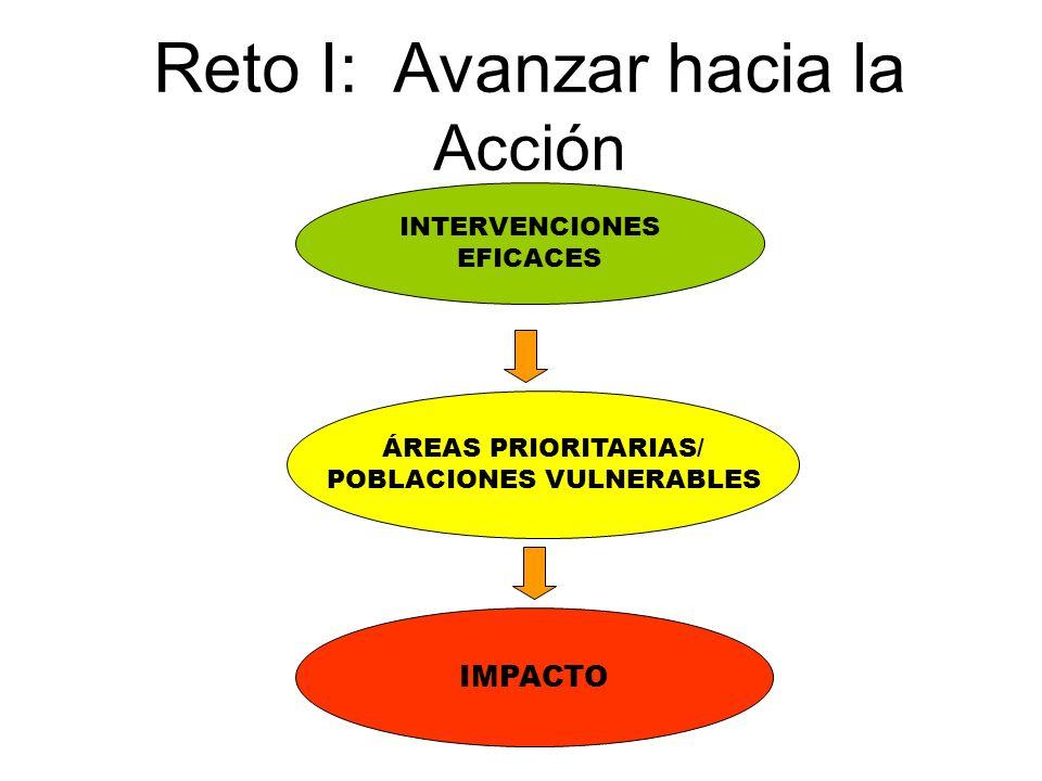 Reto I: Avanzar hacia la Acción